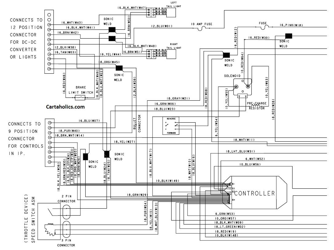 club car precedent wiring diagram a jpg