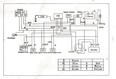 1285d1251037436 giovanni 110 wiring diagram giovanni 110 jpg