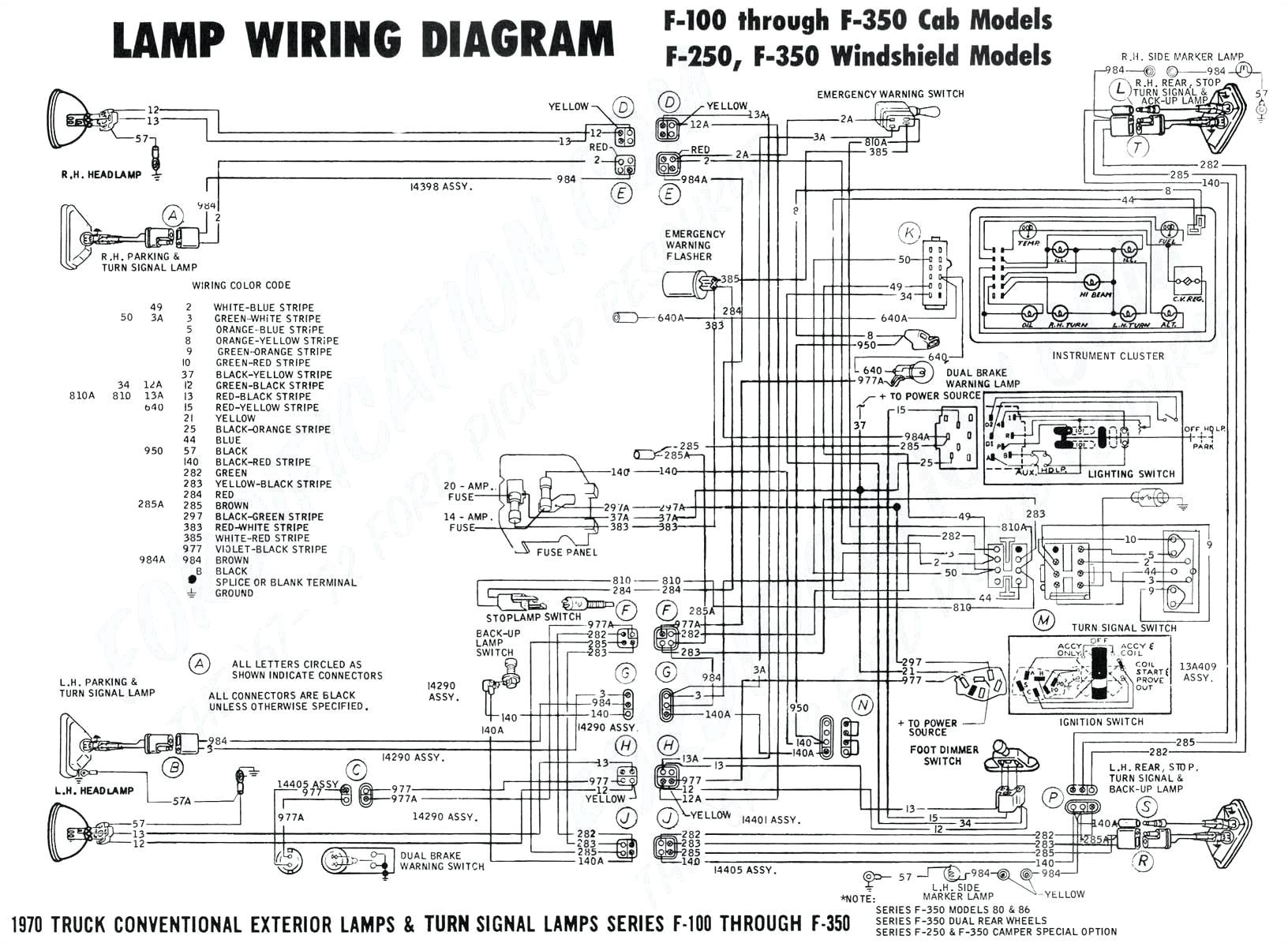 2005 Dodge Ram 2500 Tail Light Wiring Diagram 1983 Dodge Ram Wiring Diagram Diagram Base Website Wiring