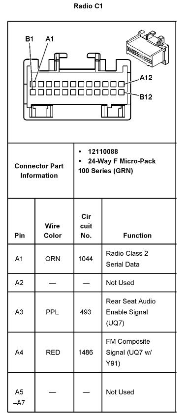 2005 Gmc Sierra Bose Radio Wiring Diagram 2001 Gmc Yukon Wiring Diagram Diagram Base Website Wiring