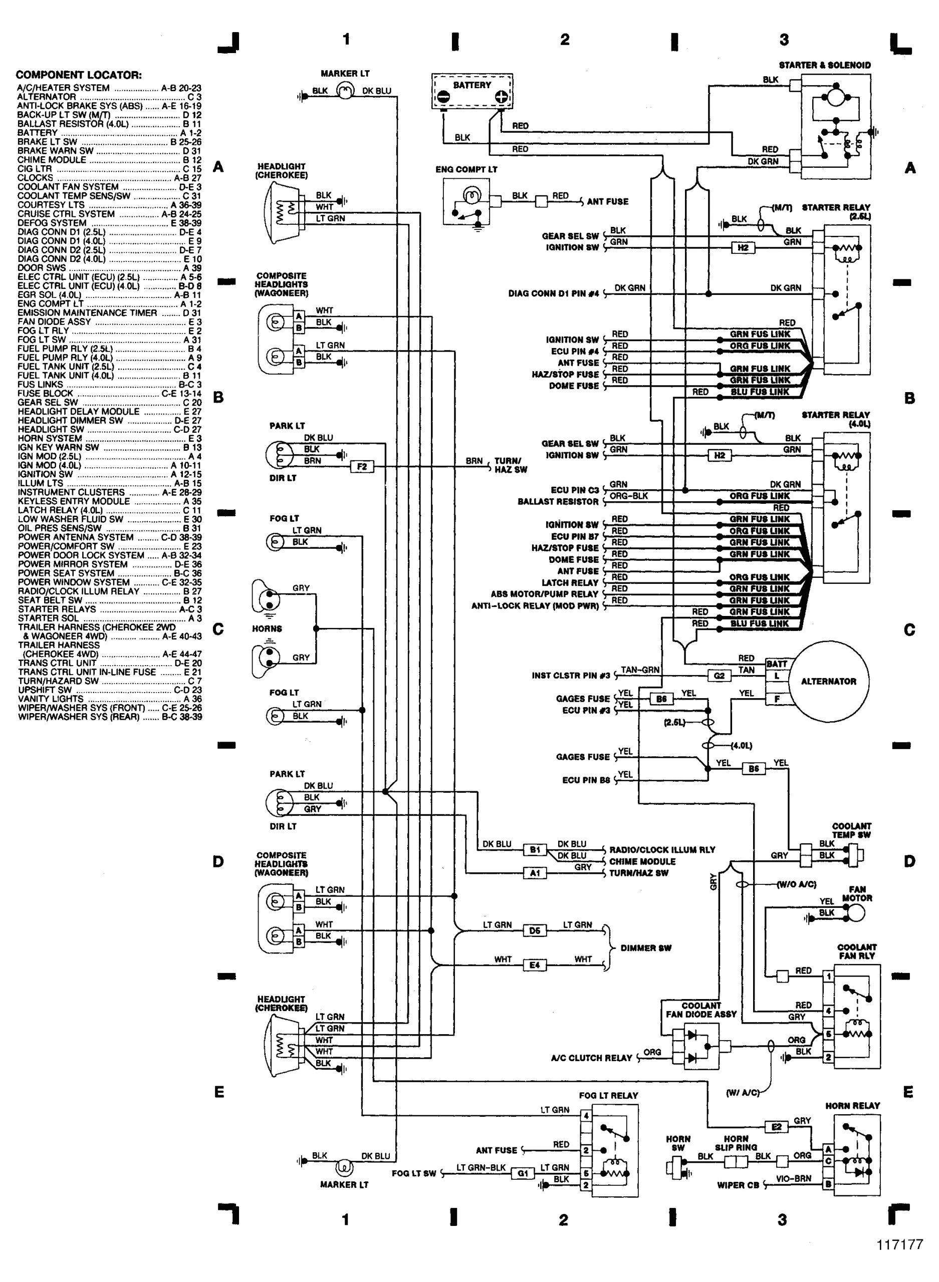 jeep cherokee wiring diagram 1993 rv wiring 2000 jeep wiring diagram operations of jeep cherokee wiring diagram 1993 jpg