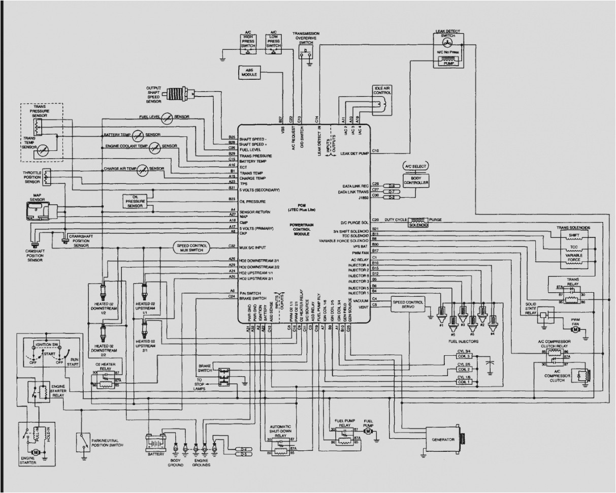 2000 jeep cherokee radio wiring diagram luxury 2000 jeep grand cherokee starter wiring diagram 95 jeep grand of 2000 jeep cherokee radio wiring diagram jpg