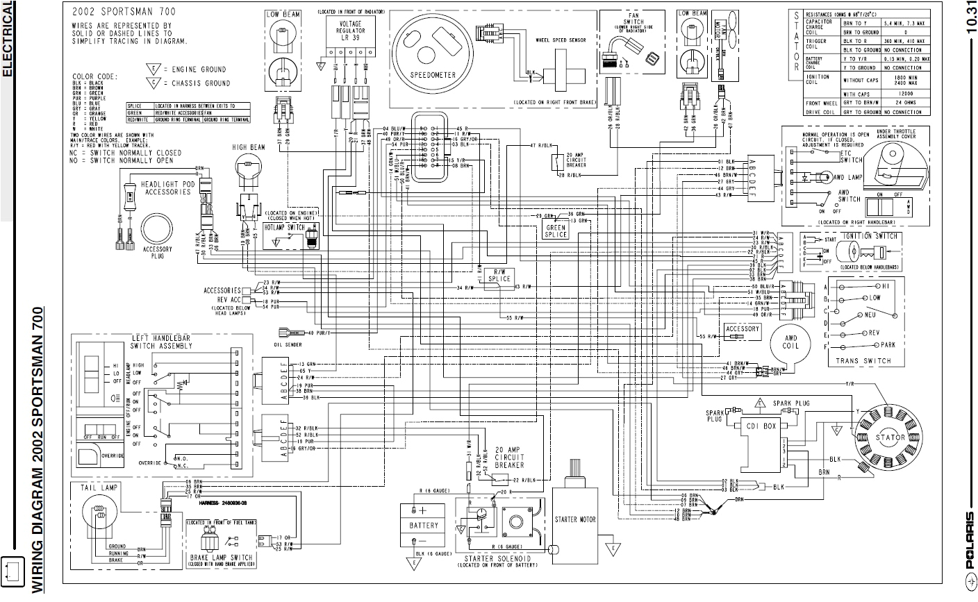 2005 Polaris Ranger Wiring Diagram 54k54d 3 Way Switch Wiring Polaris Sportsman 90 Wiring