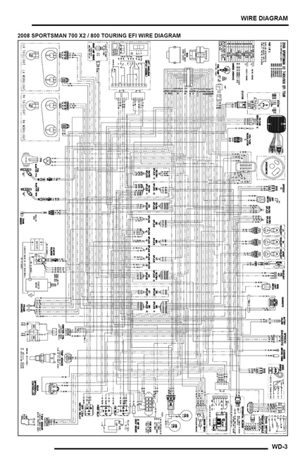 2005 Polaris Ranger Wiring Diagram Polaris Sportsman 800 Efi Wiring Diagram Blog Wiring Diagram