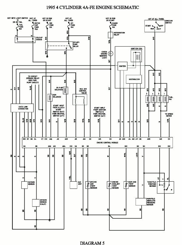 2005 toyota Tundra Wiring Diagram 92 toyota Wiring Diagram Blog Wiring Diagram