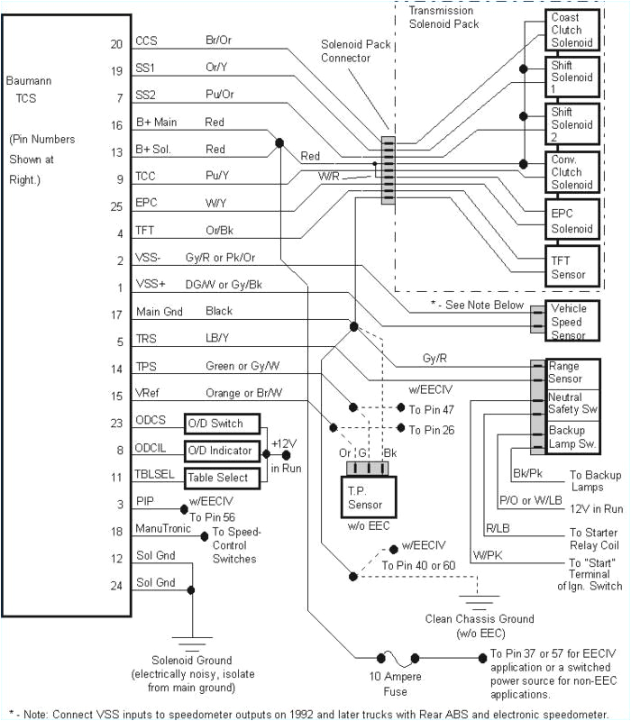 vr6 fuse box diagram lovely 2006 beetle fuse diagram electrical jpg