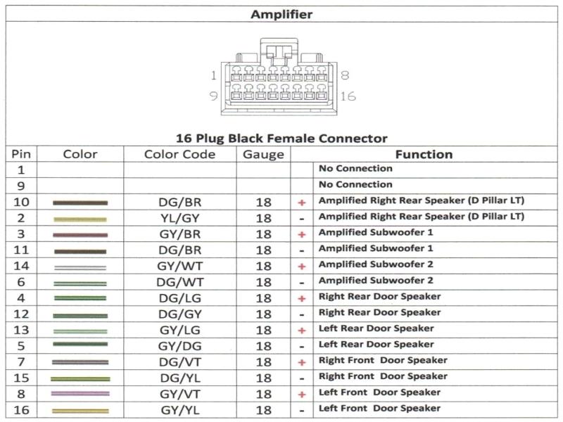 astonishing dodge truck radio wiring diagram contemporary jpg