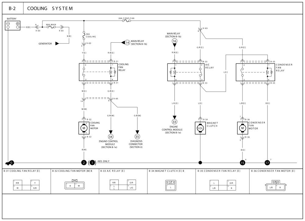 2006 Kia Rio Radio Wiring Diagram 19t19b 3 Way Switch Wiring 2006 Kia Rio Wiring Diagram Hd