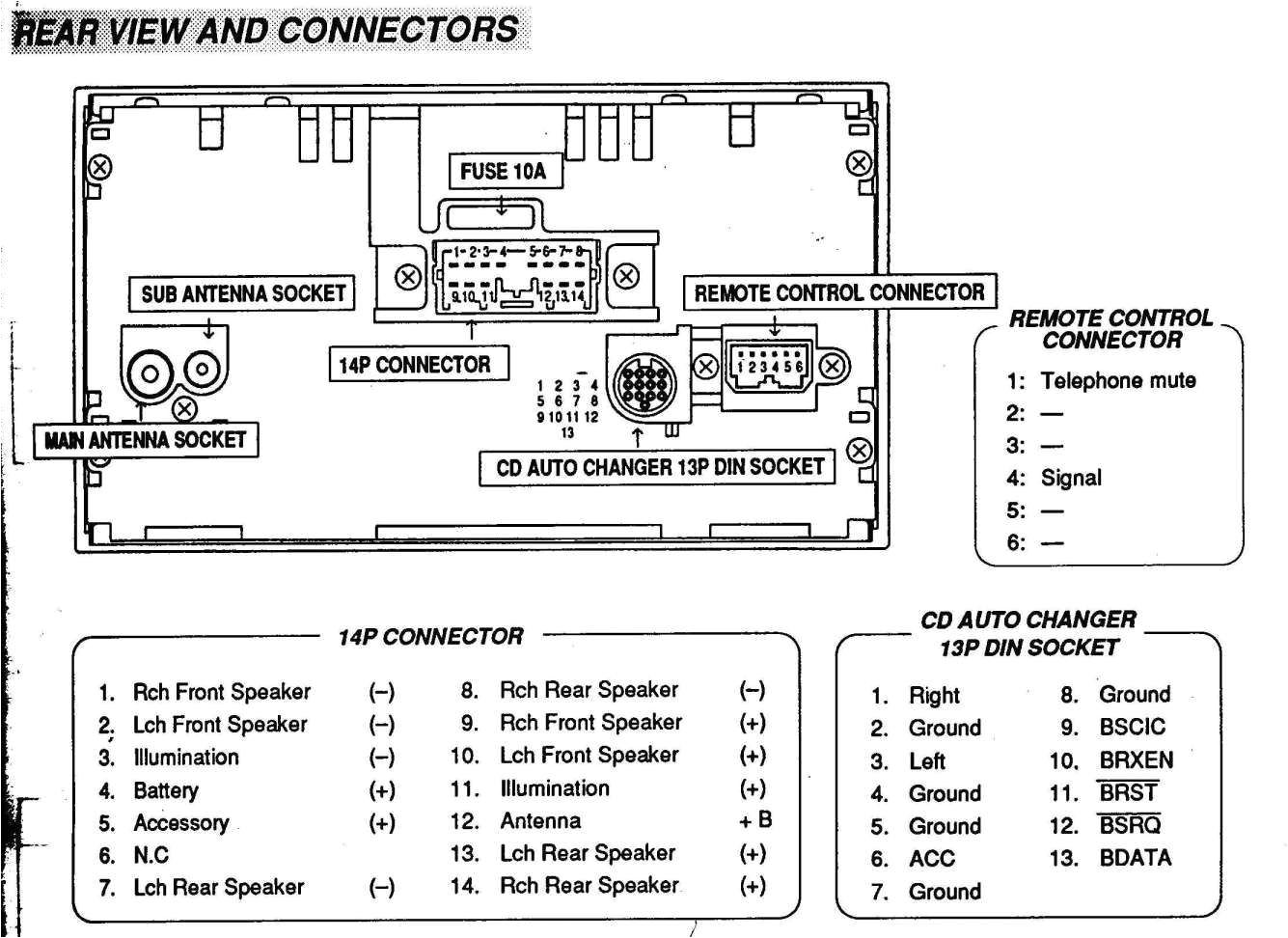2006 Scion Xb Stereo Wiring Diagram Mitsubishi Car Radio Wiring Diagram Blog Wiring Diagram