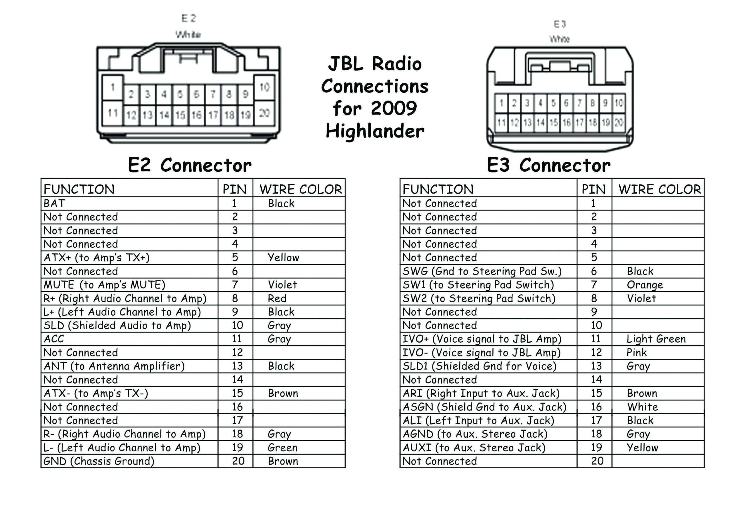 2006 toyota Camry Radio Wiring Diagram Kenwood Radio Mic Wiring Diagram Wiring Library