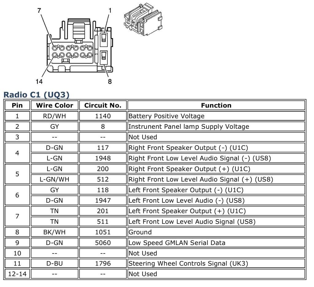 2008 chevy impala radio wiring diagram 2005 silverado stereo inside jpg