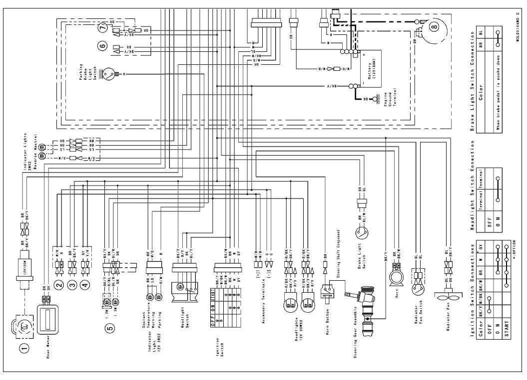 2007 Kawasaki Mule 610 Wiring Diagram Zx 6006 Kawasaki Mule 2510 Wiring Diagram Kawasaki Mule