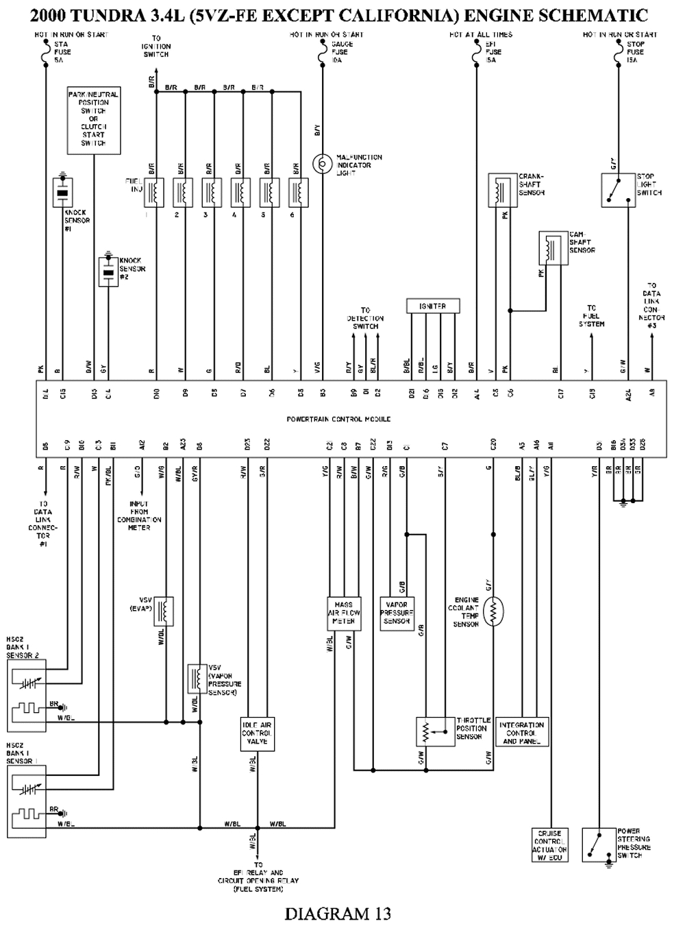 2007 toyota Tacoma Wiring Diagram 3f1 Installation Of A Trailer Wiring Harness On 2000