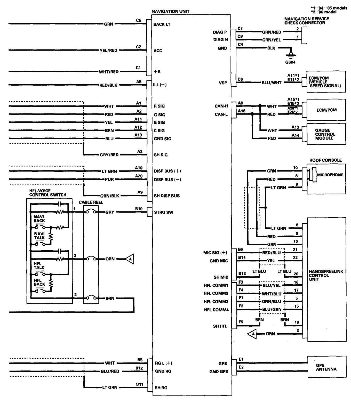 acura tl wiring diagram navigation system 2 2006 jpg