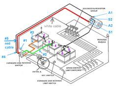 2008 Club Car Precedent 48 Volt Wiring Diagram 7 Best Golf Cart Images Golf Carts Golf Club Car Golf Cart