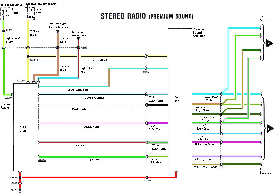 2008 Mustang Radio Wiring Diagram 1997 ford Mustang Stereo Wiring Diagram Diagram Base Website