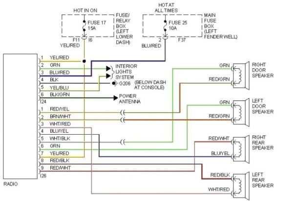 stereo wiring diagram for 1998 subaru legacy outback 1 jpg