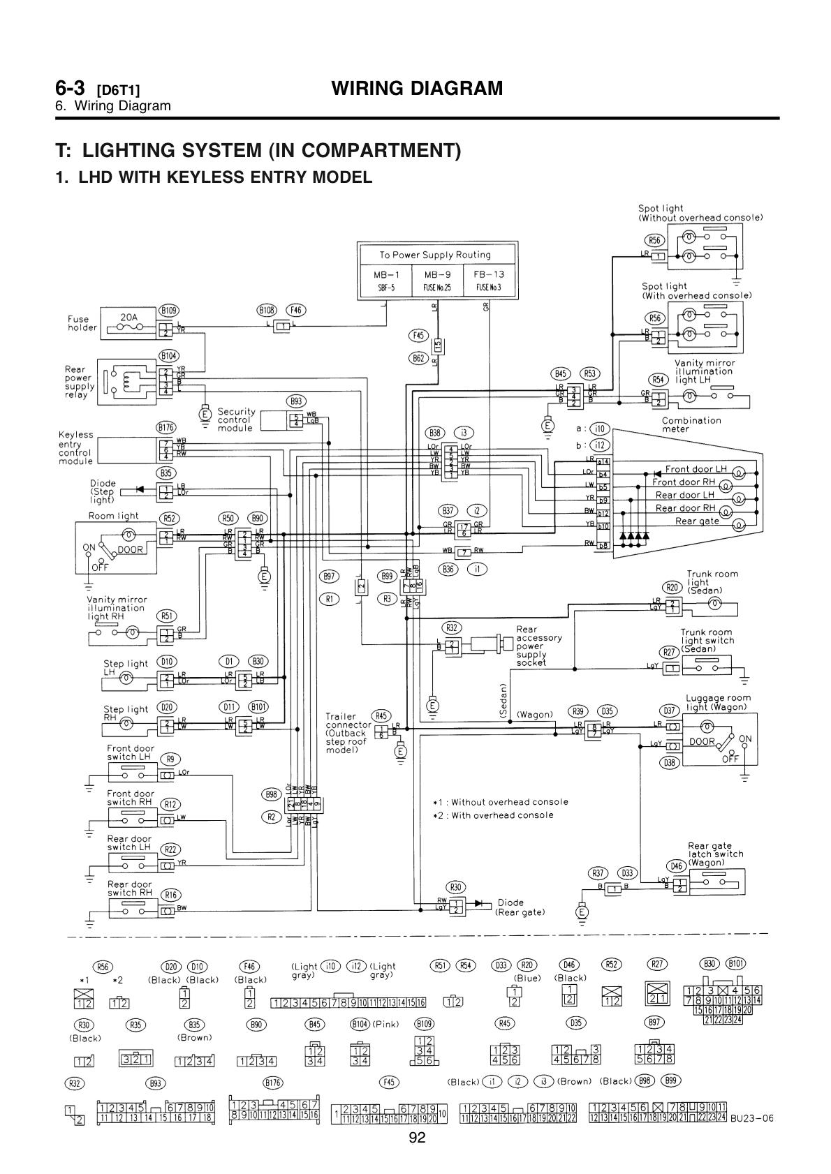2008 Subaru Impreza Radio Wiring Diagram Subaru Sti Wiring Diagram Blog Wiring Diagram