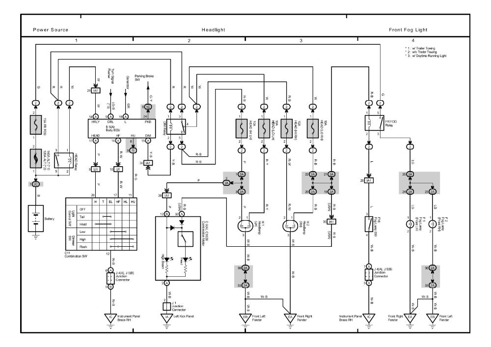 toyota tundra fog light wiring diagram wiring diagram libraries gif