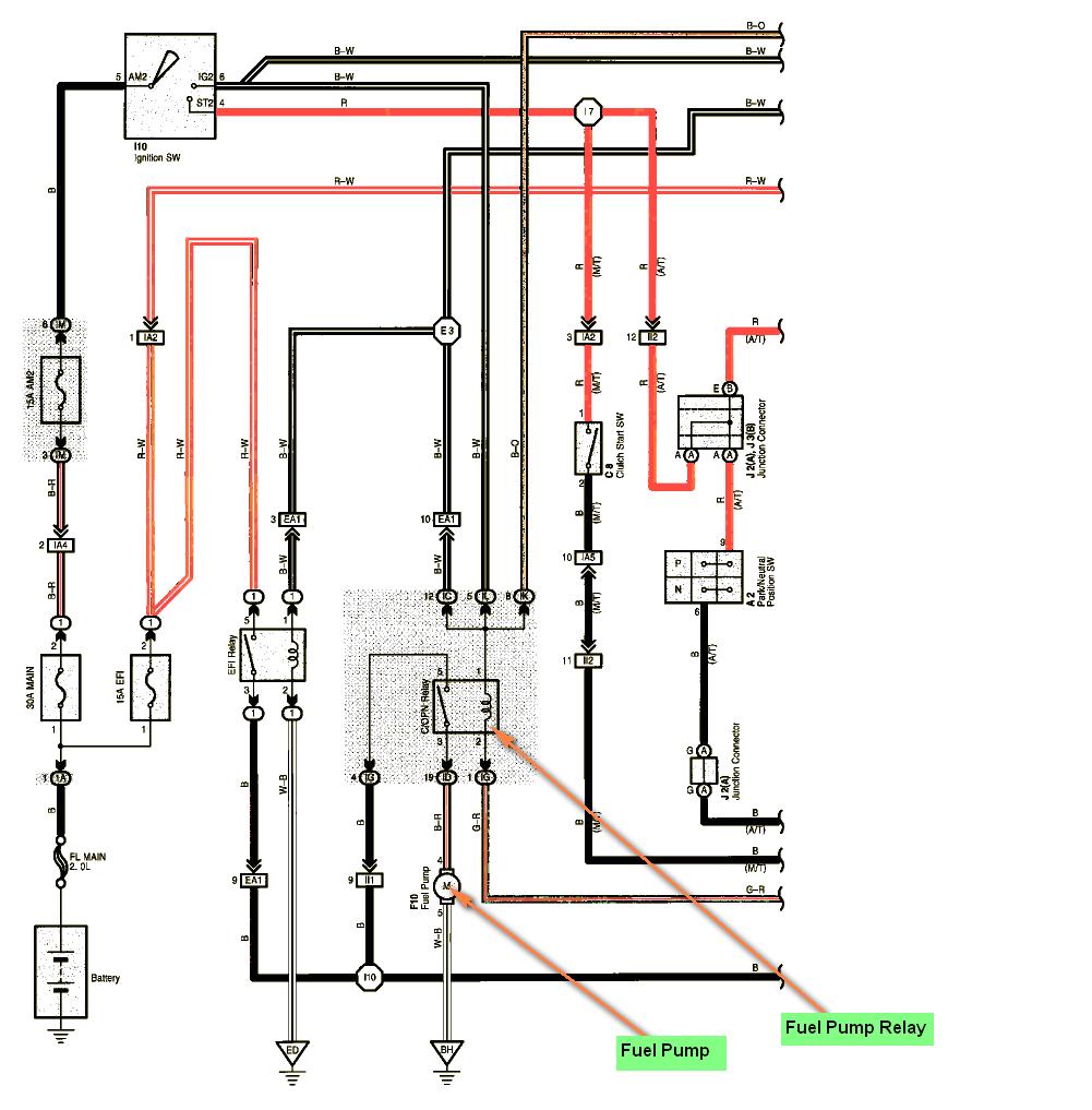 2008 toyota Tundra Fog Light Wiring Diagram Wrg 8579 the toyota Yaris 2007 Fuse Under Hood Fuse Box B Ecu