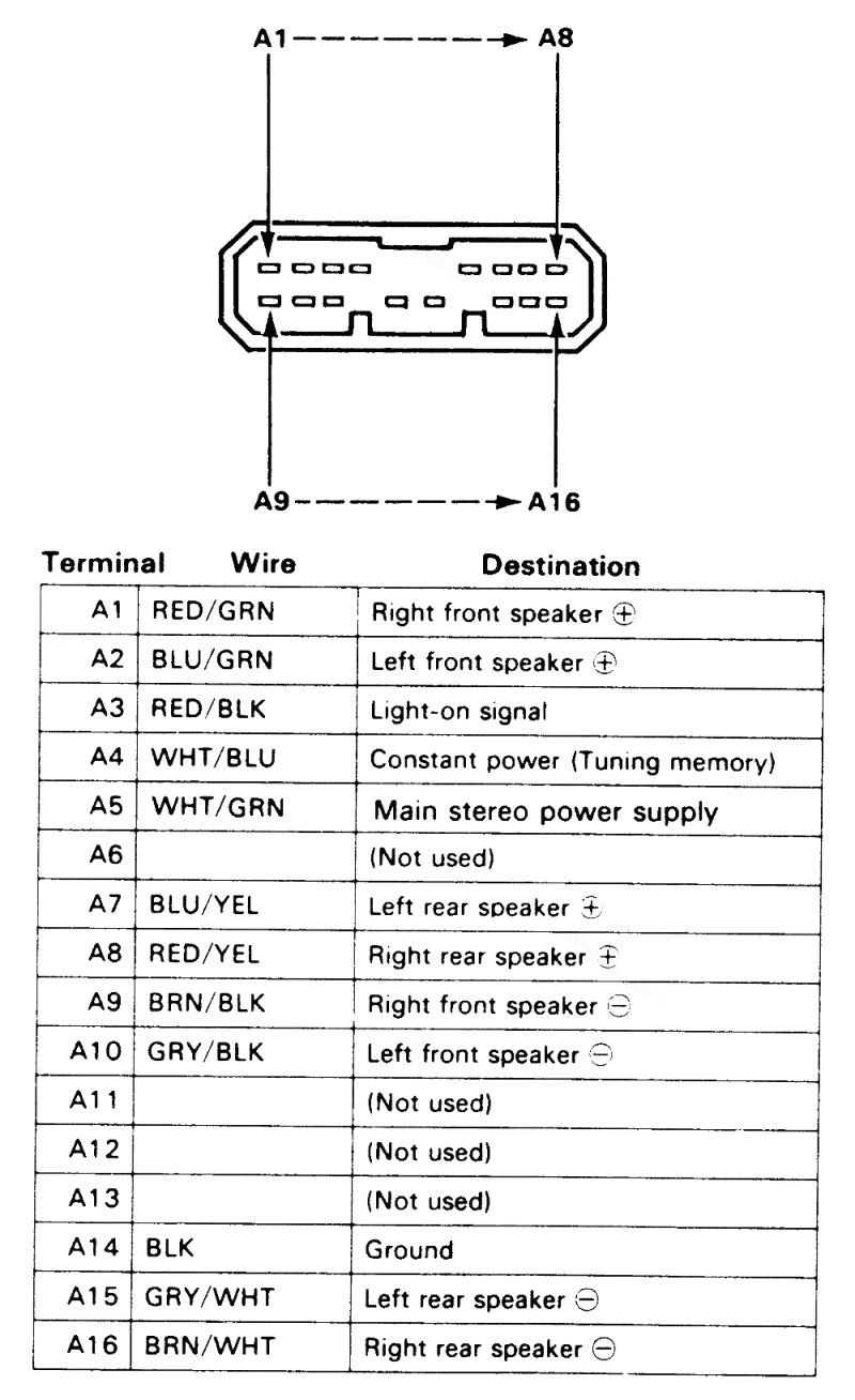 95 accord stereo wiring diagram basic electronics wiring diagram jpg