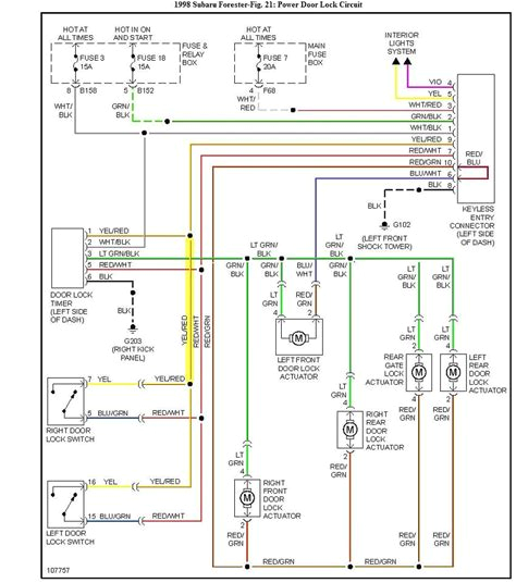 subaru forester wiring jpg