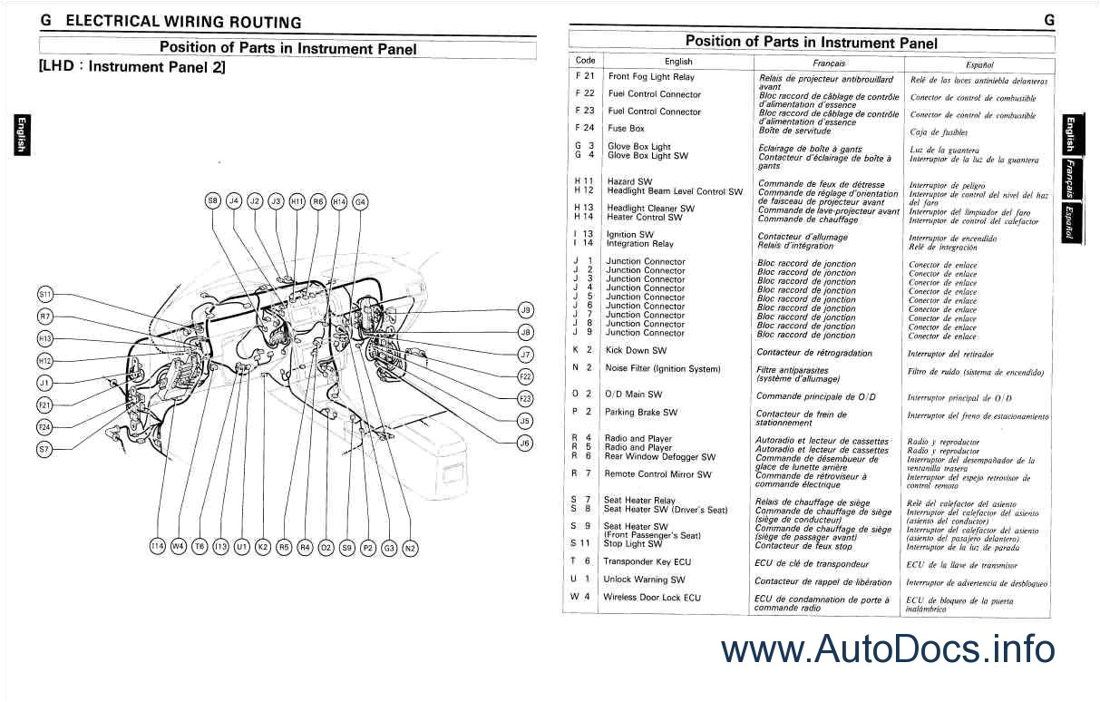 wiring diagram toyota tacoma 2007 free service repair user and owner jpg