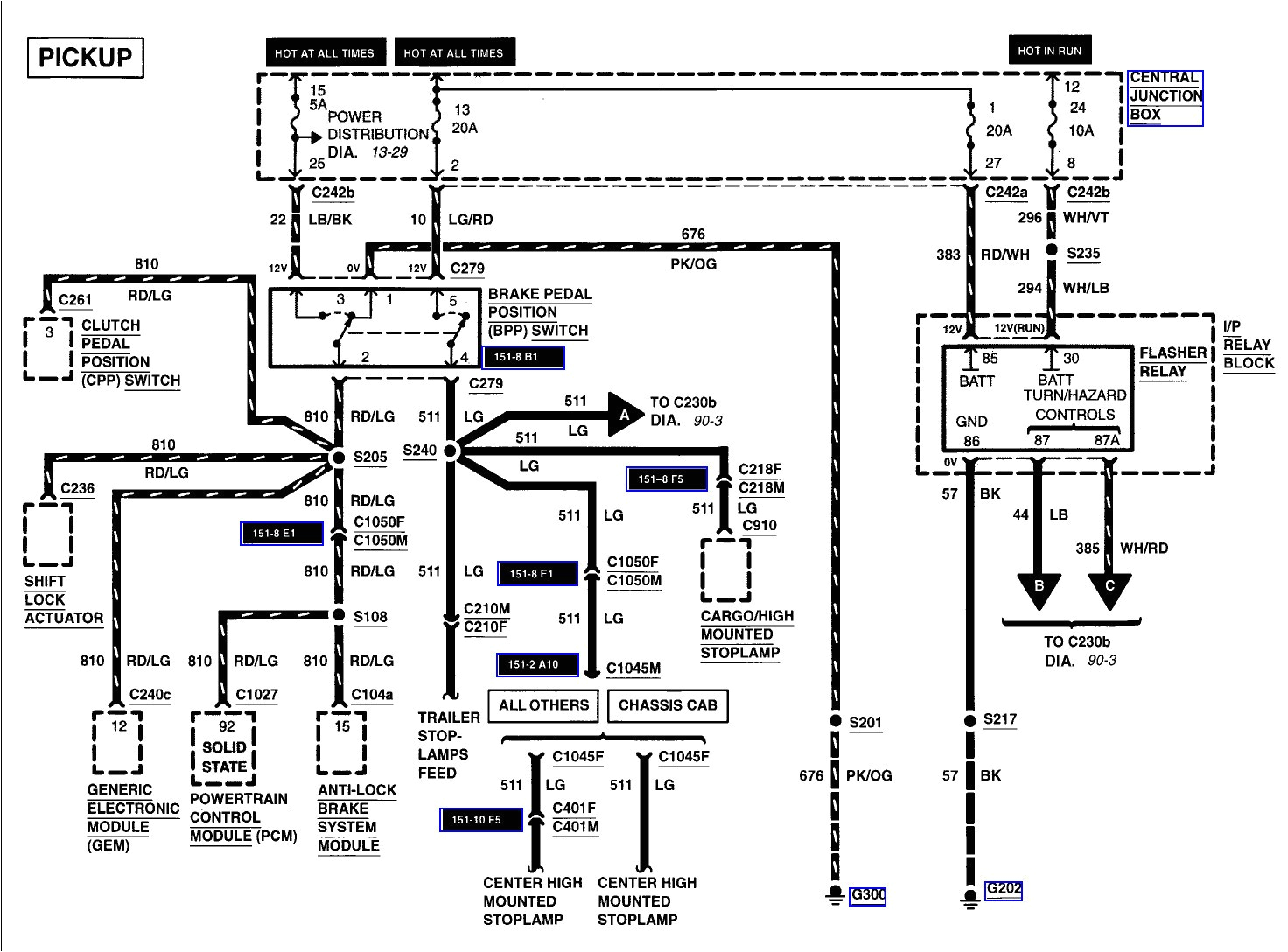 2001 ford f250 wiring diagram inspirational 2001 f350 wiring diagram daigram in ford of 2001 ford f250 wiring diagram jpg