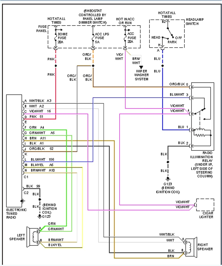 jeep wrangler stereo wiring wiring diagram today jpg
