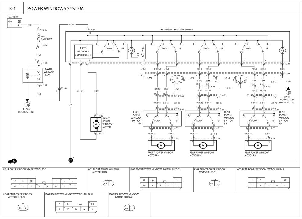 2013 Kia sorento Wiring Diagram Kia Rio Ecu Wiring Diagram Diagram Base Website Wiring