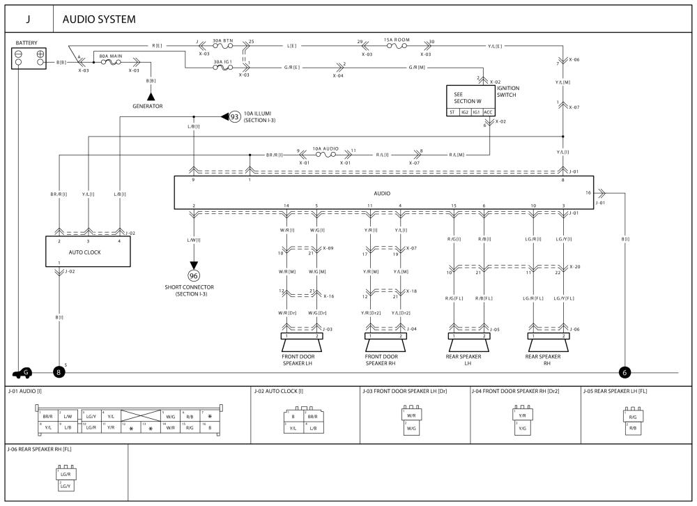 2013 Kia sorento Wiring Diagram Schematics Dodge Factory Radio Wiring