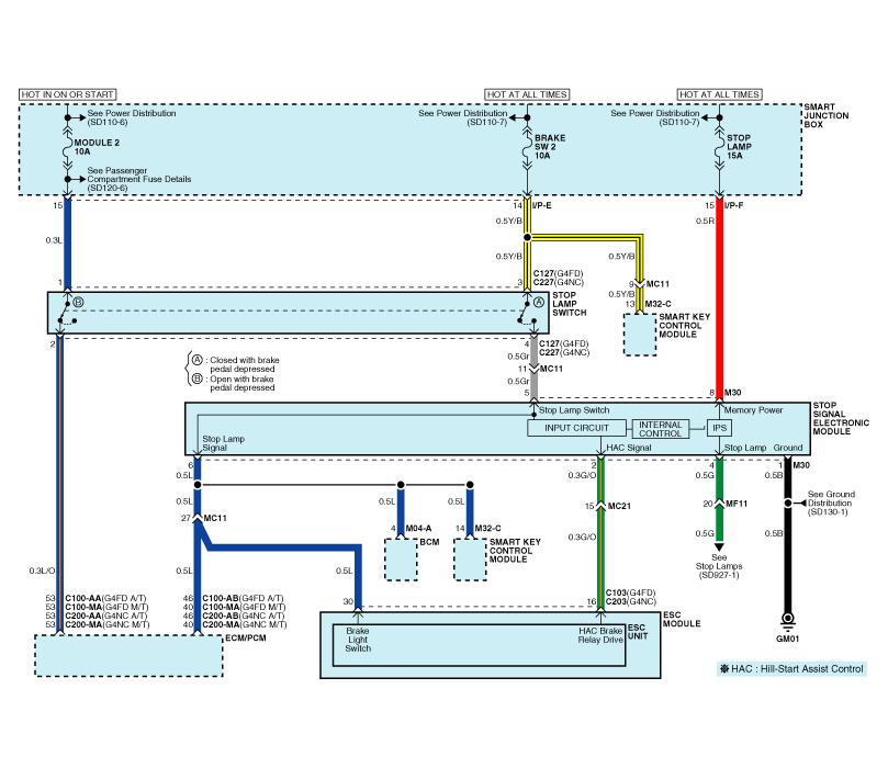 kia soul schematic diagrams escelectronic stability control gif