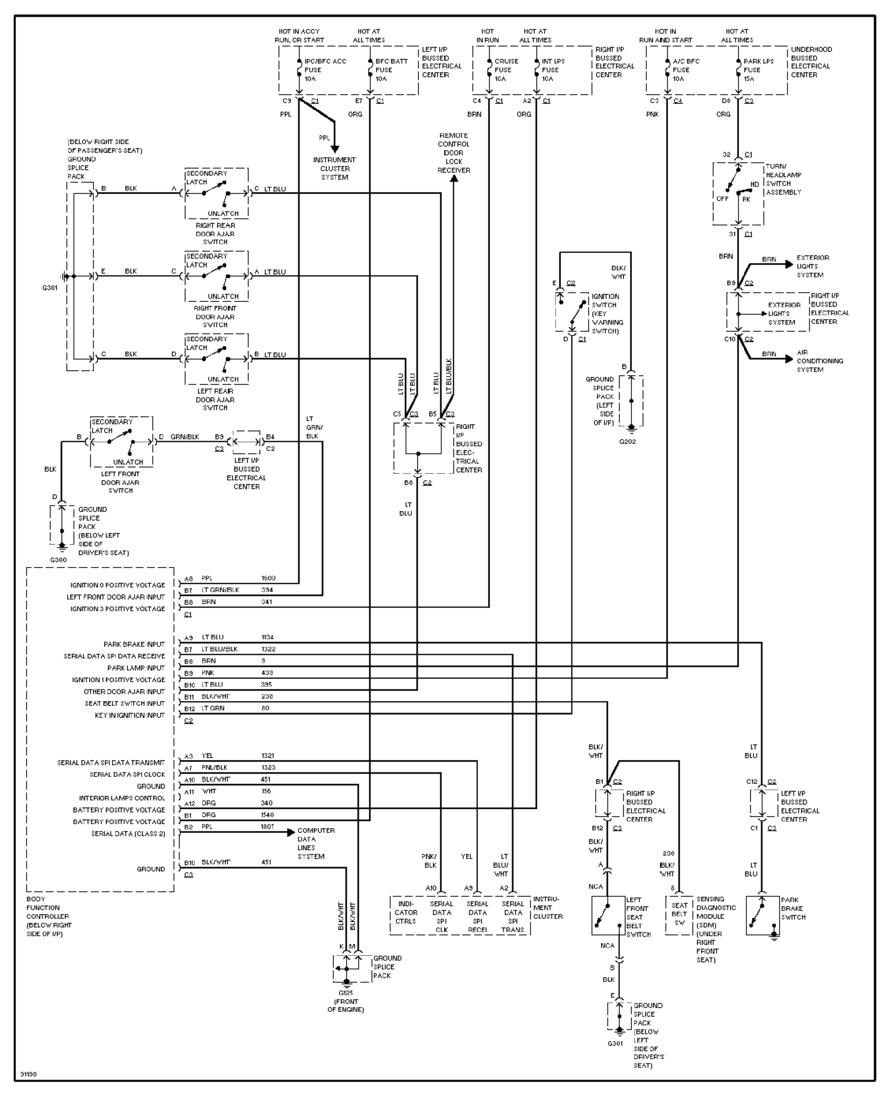 2013 chevy malibu wiring diagram wiring diagram data png