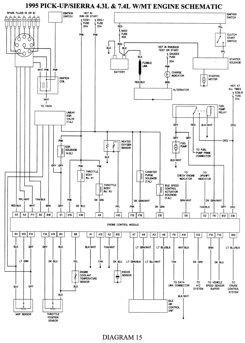 tail light wiring diagram 1995 chevy truck 2018 types of silverado gif
