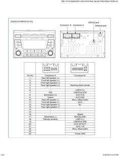 2016 Kia forte Radio Wiring Diagram 19 Best atoto Images Kia soul Kia This or that Questions