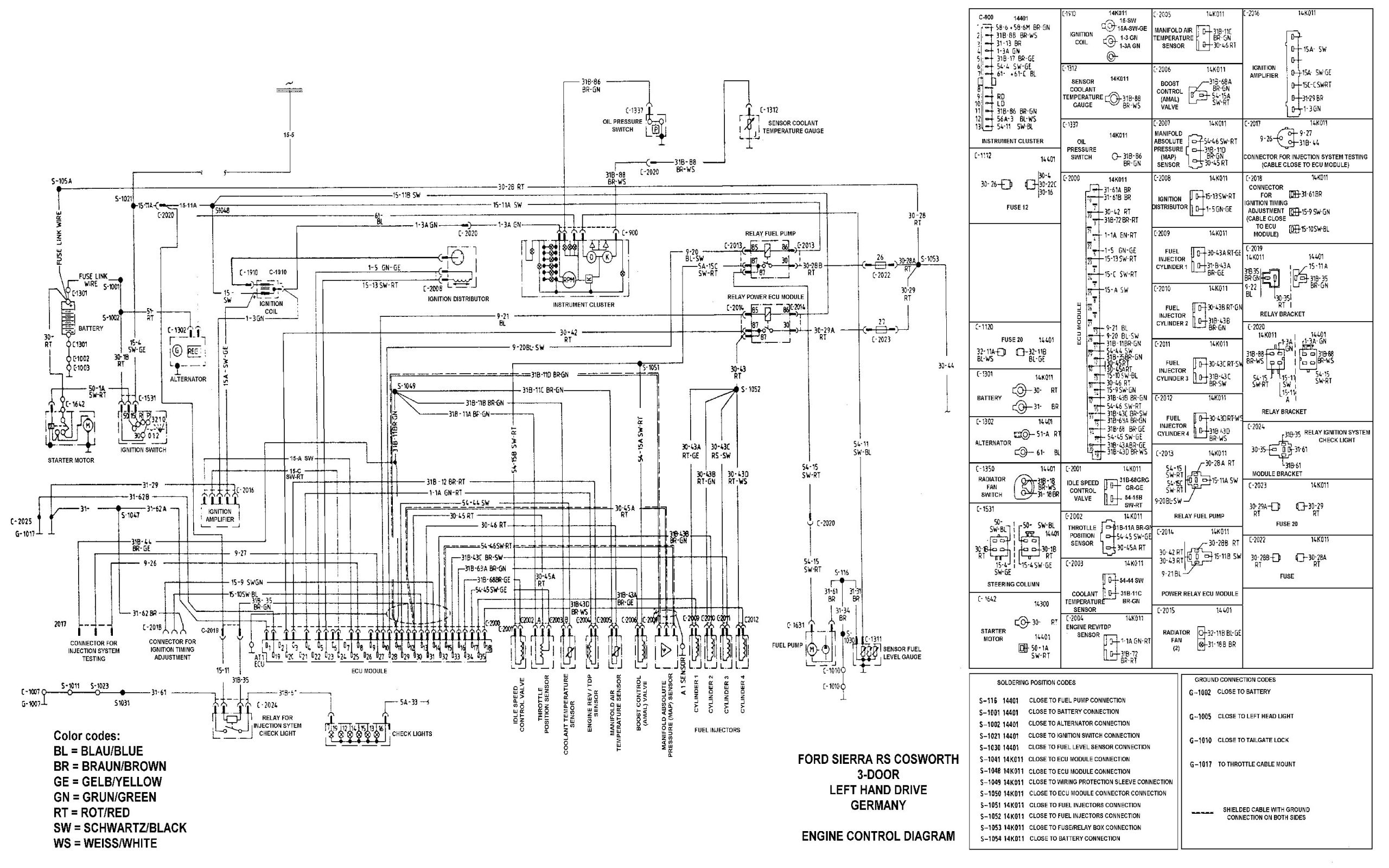 2006 ford focus engine diagram 2011 ford fiesta engine diagram best ford fiesta mk7 od 2008 roku of 2006 ford focus engine diagram 1 jpg