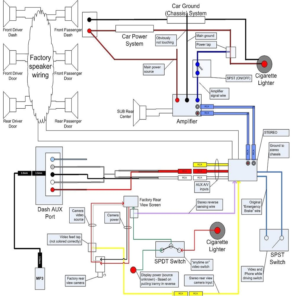 2018 toyota Tundra Wiring Diagram 98d55e Overdrive Wiring Diagram for toyota Tundra Wiring