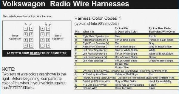 2019 Jetta Stereo Wiring Diagram Mk5 Jetta Radio Wiring Harness Diagram Vw Jetta Radio