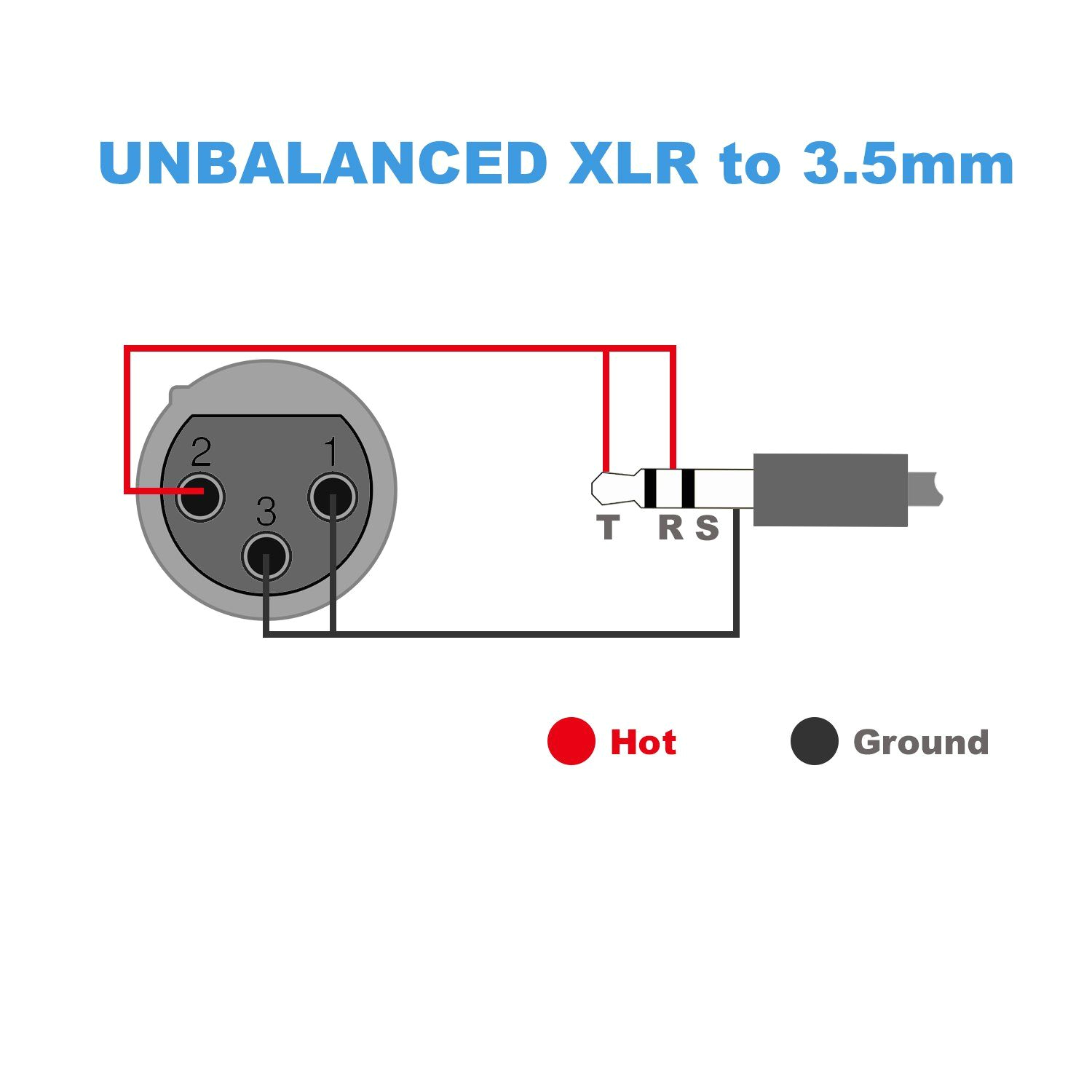 jolgoo unbalanced 35mm 18 inch trs audio plug male to xlr female jpg