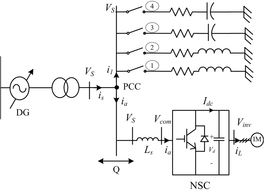 single line diagram of three phase power system connection png