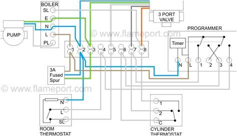 3 Port Motorised Valve Wiring Diagram Y Plan Wiring Diagram Alloff On Motorised Valve for