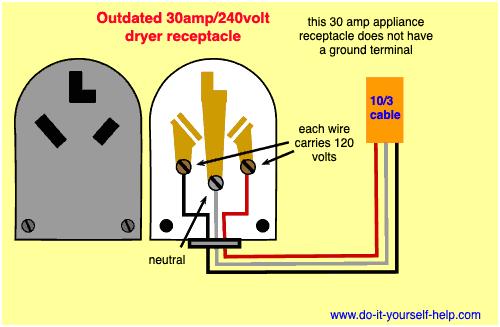 30amp receptacle wiring diagram gif