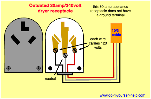 30amp receptacle wiring diagram gif