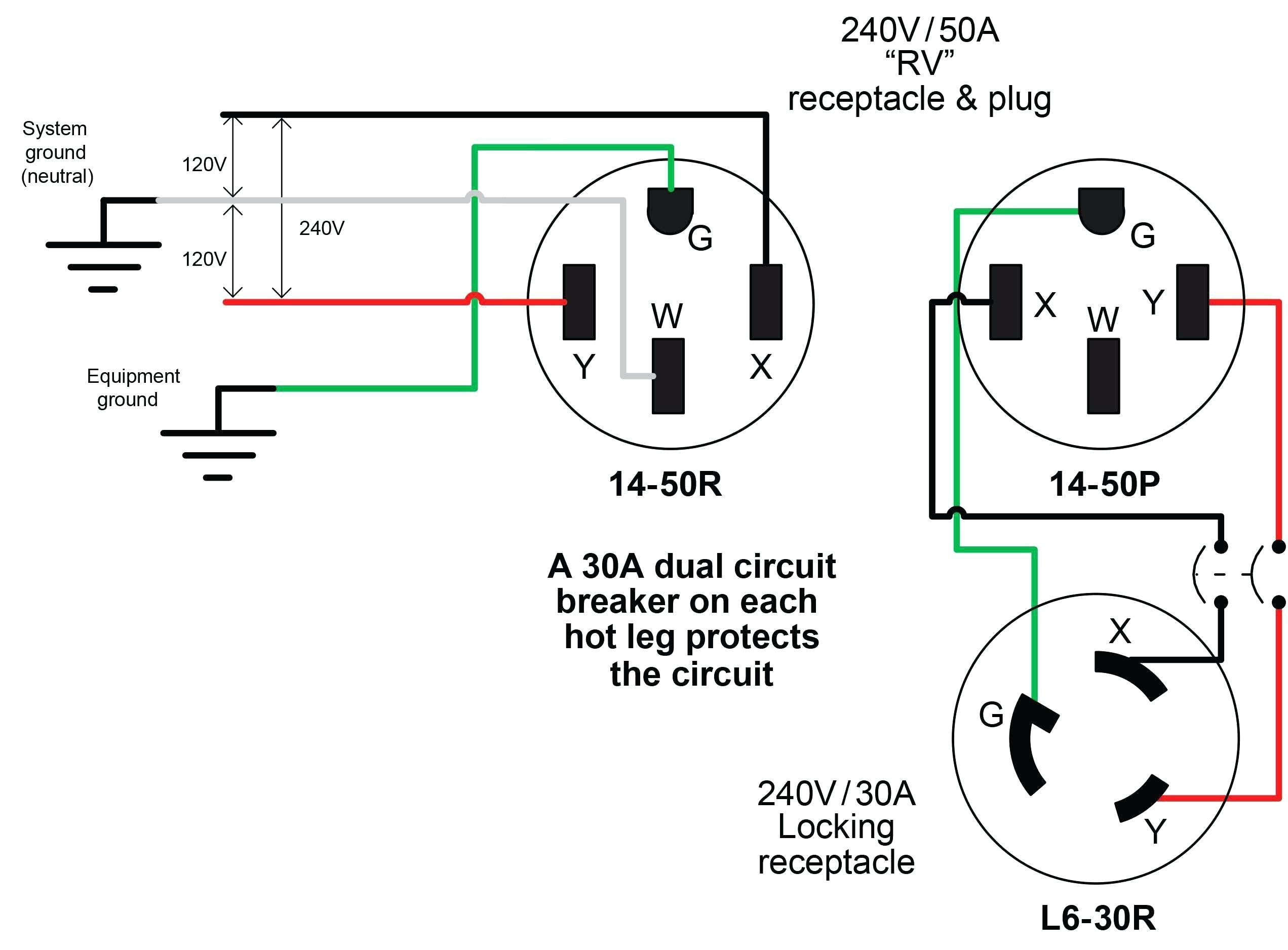30 Amp Breaker Wiring Diagram Wiring Diagram for 220 Volt Generator Plug Outlet Wiring