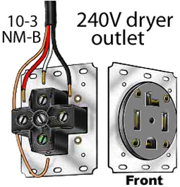 30 Amp Dryer Outlet Wiring Diagram Dryer Wall socket Wiring Diagram Blog Wiring Diagram