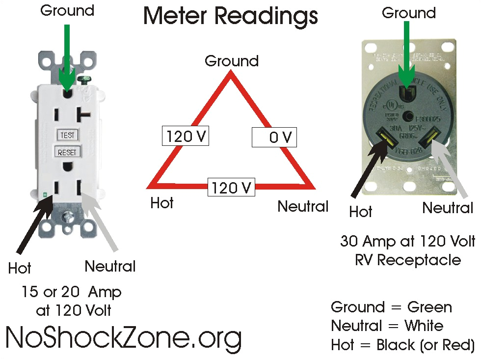 30 Amp Dryer Outlet Wiring Diagram Mis Wiring A 120 Volt Rv Outlet with 240 Volts No Shock Zone
