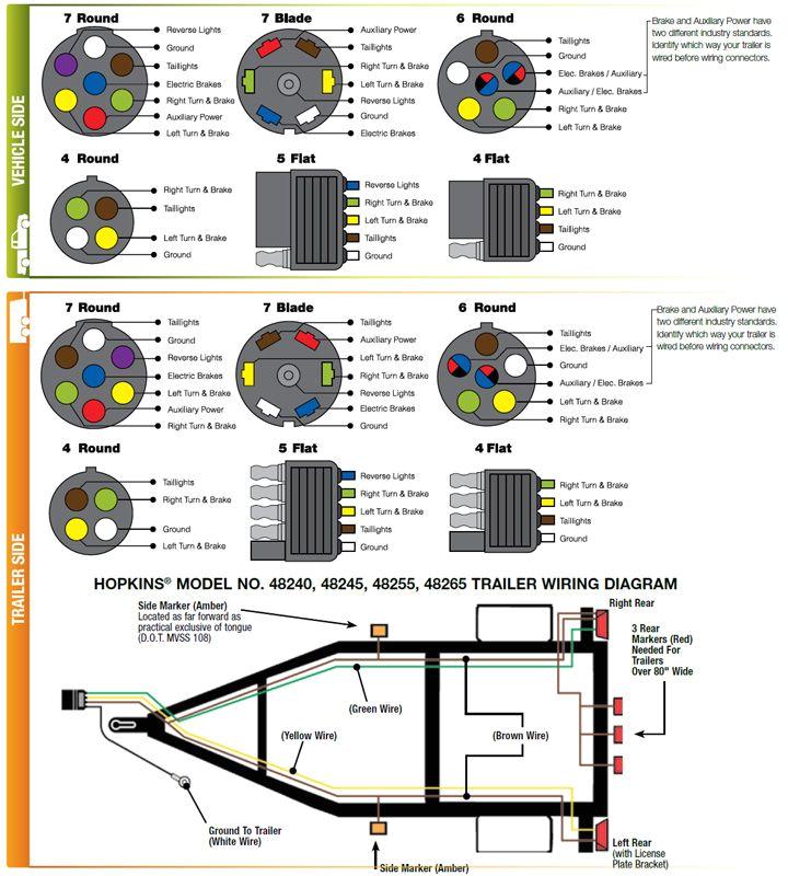 4 Pole Round Trailer Wiring Diagram Elektrisch Bild Von Jurgen Weinert Auf Trailers Pkw