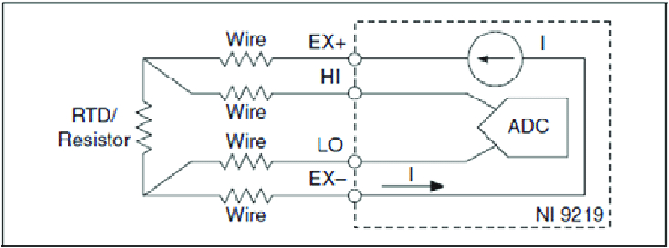 connection in 4 wire resistance and 4 wire rtd sensor circuit to png