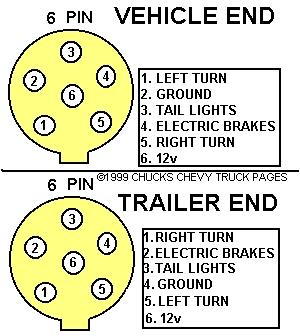 6pintrailer jpg