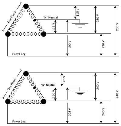 delta and wye wiring wiring diagram week gif